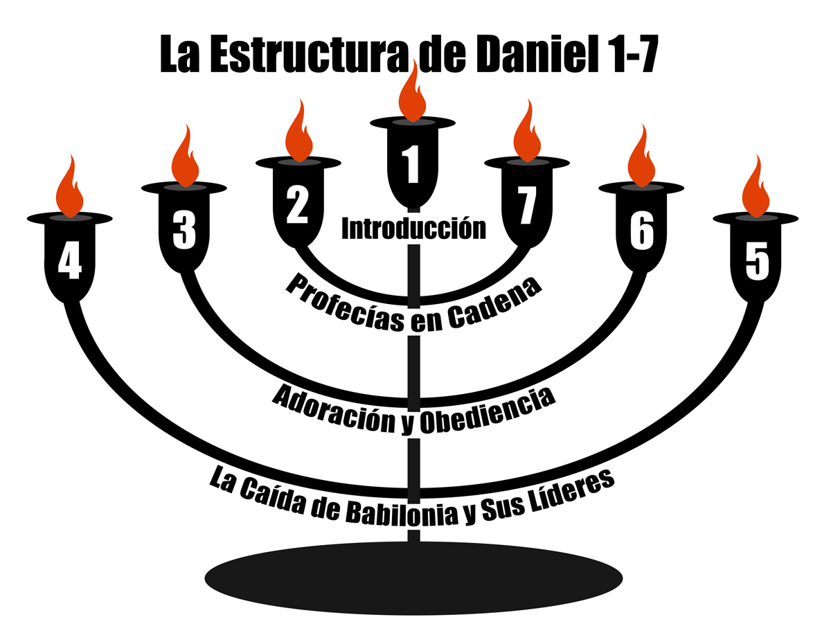 estructura-de-daniel-1-7-web